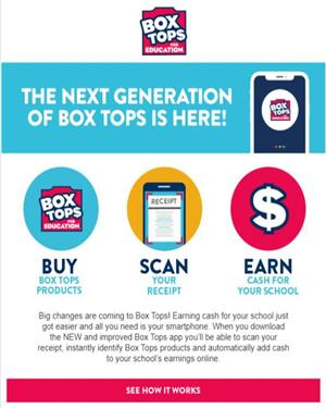 Box Tops New